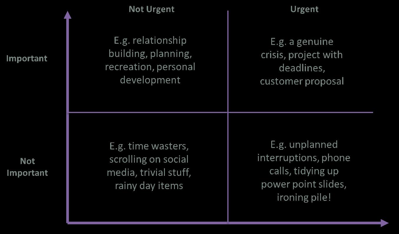 Whats urgent?